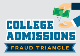 Higher-Ed-Fraud-Triangle-Infographic-Thumbnail